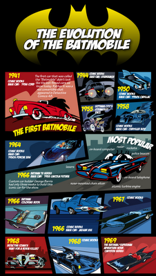 0d474-the_evolution_of_the_batmobile_1