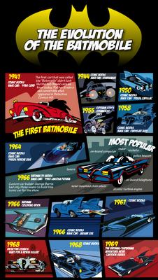 0d474-the_evolution_of_the_batmobile_1